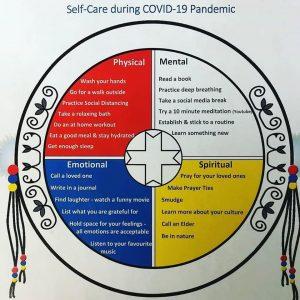 COVID-19 Self Care Medicine Wheel